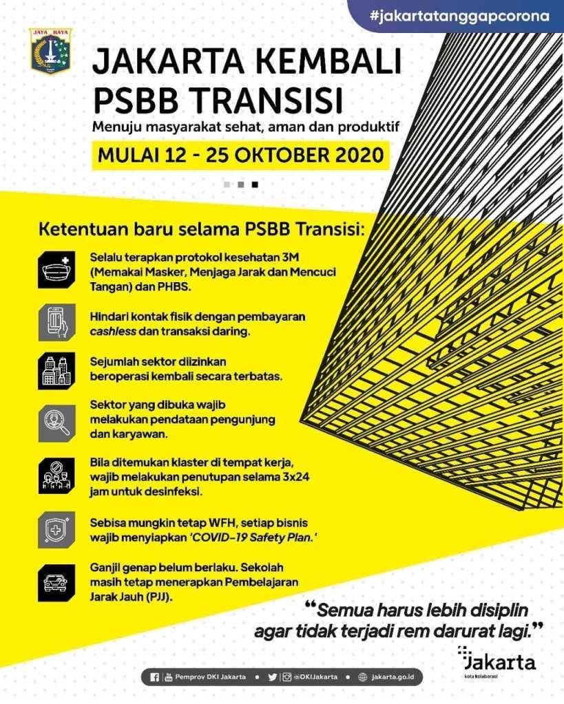 Kabar gembira bagi seluruh warga DKI Jakarta, Perhari ini (12/10/2020) Jakarta menetapkan PSBB Transisi